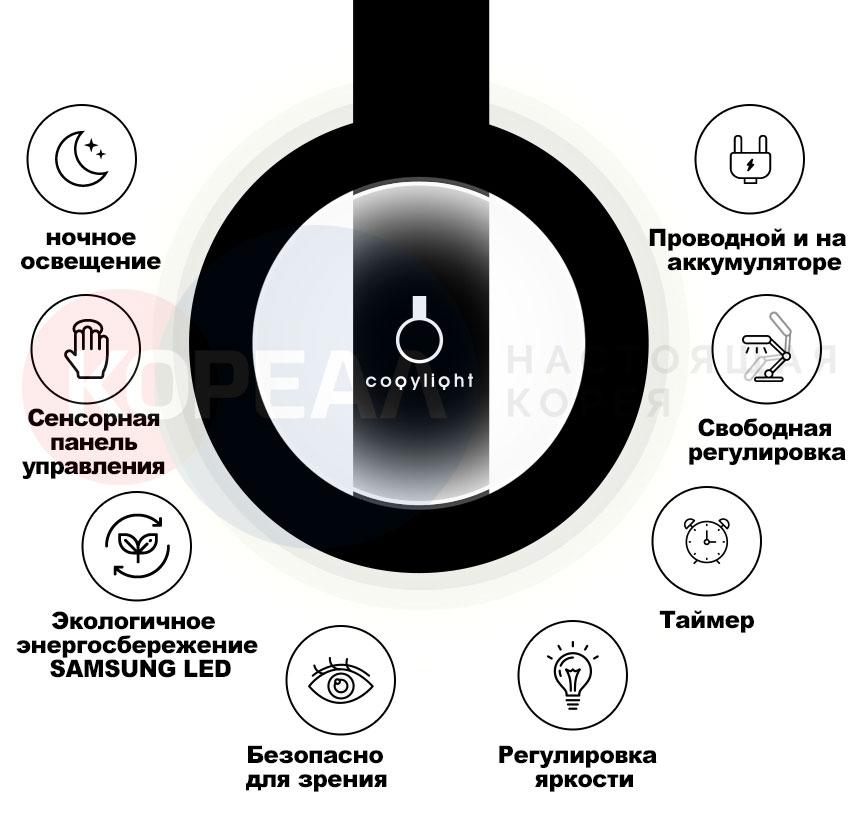 Функции светодиодного светильника Cogylight TB-L180PB
