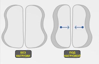 кресло с защитой спины ортопедическое
